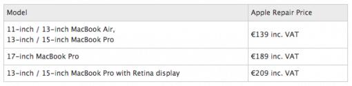 Preise für Akkutausch MacBook