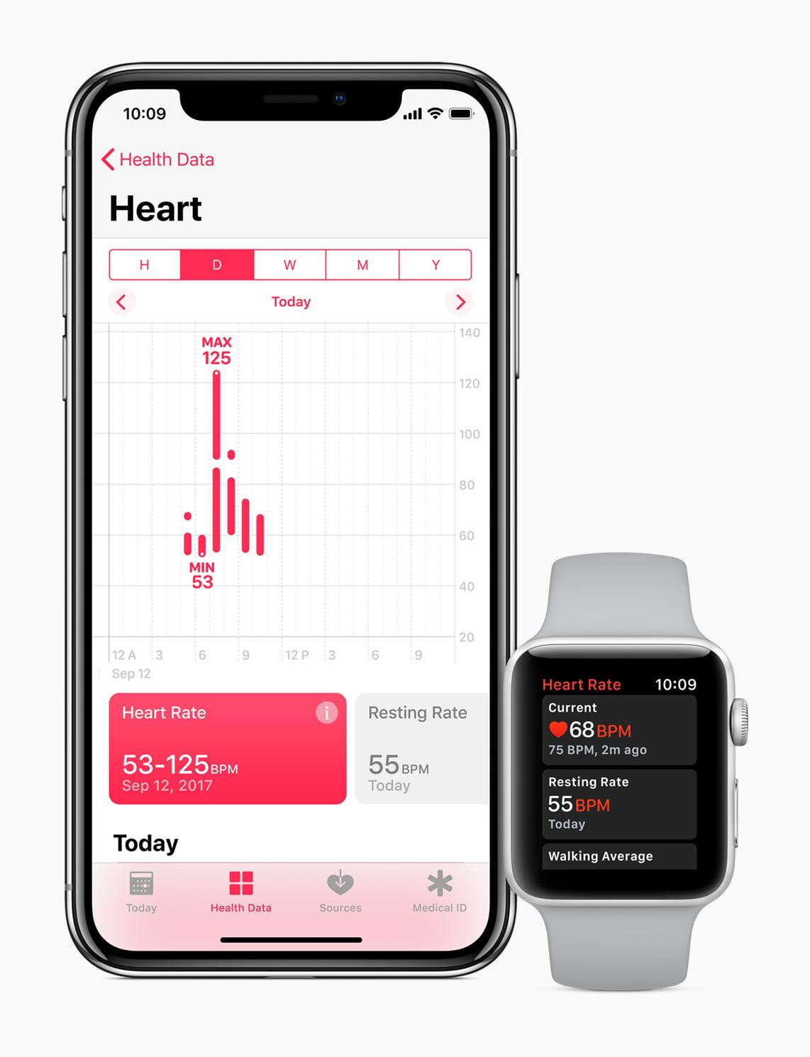 Welche Apple Watch kaufen? - mac&egg