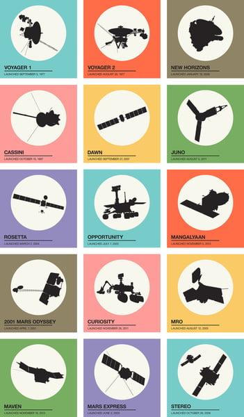 Spaceprobes Raumsonden