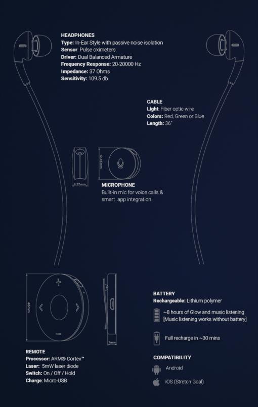 Glow Headphones Tech