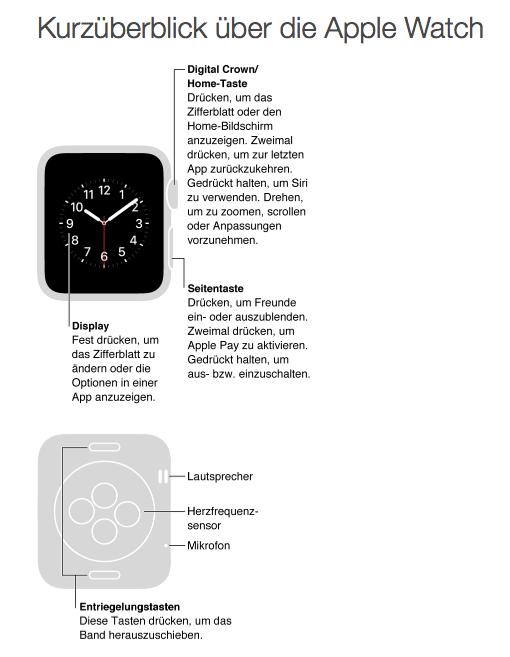 Apple Watch Bedienungsanleitung