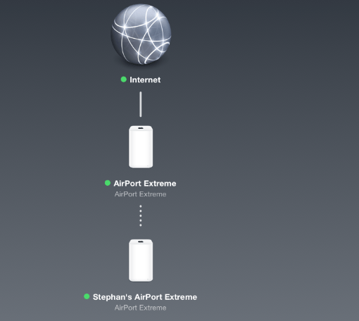 AirPort Extreme extended