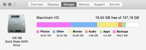 MacBook SSD