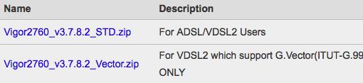 DrayTek Vigor 2760 Firmware Update Varianten
