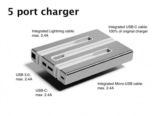bw charger new