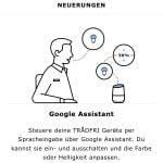 Ikea Trådfri unterstützt nach HomeKit und Alexa nun Google Assistant