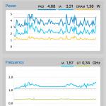 Intel Power Gadget zeigt Euch die echte CPU Taktfrequenz