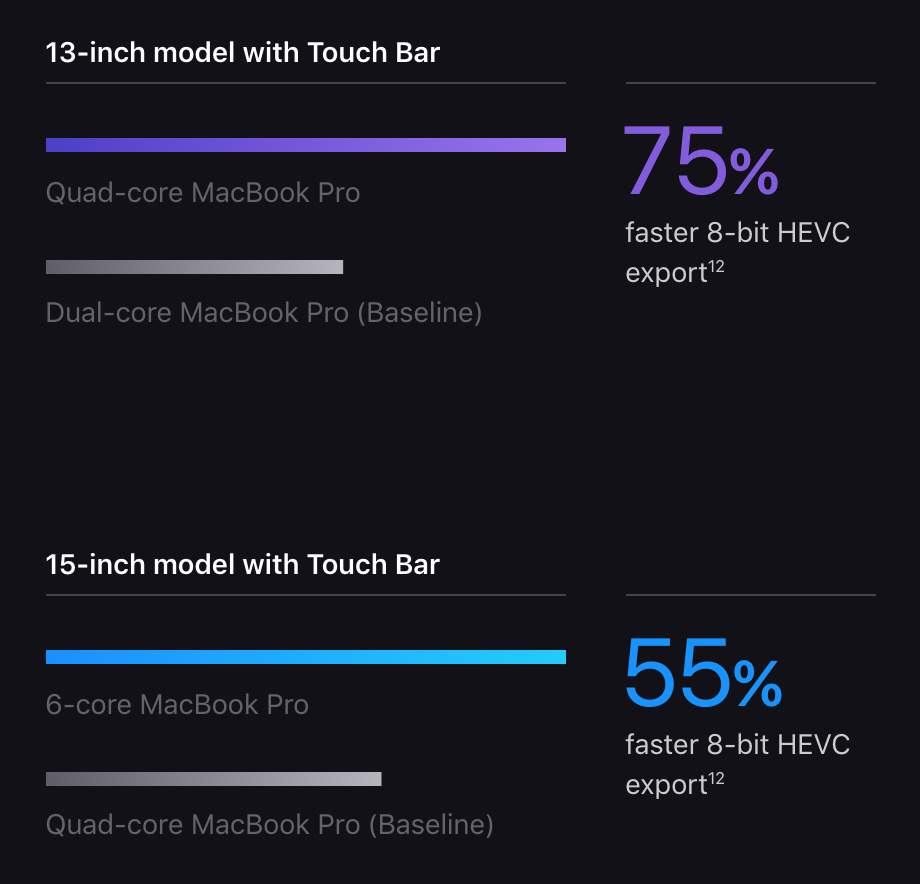 speed macbook pro 2018