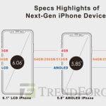 Kommende iPhones evtl. günstiger, mit bis zu 512 GB Speicher