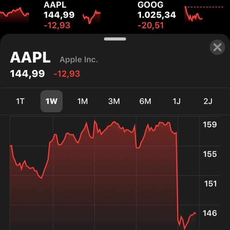 apple aktie