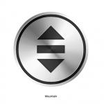macOS: Mehrere externe Laufwerke gleichzeitg auswerfen