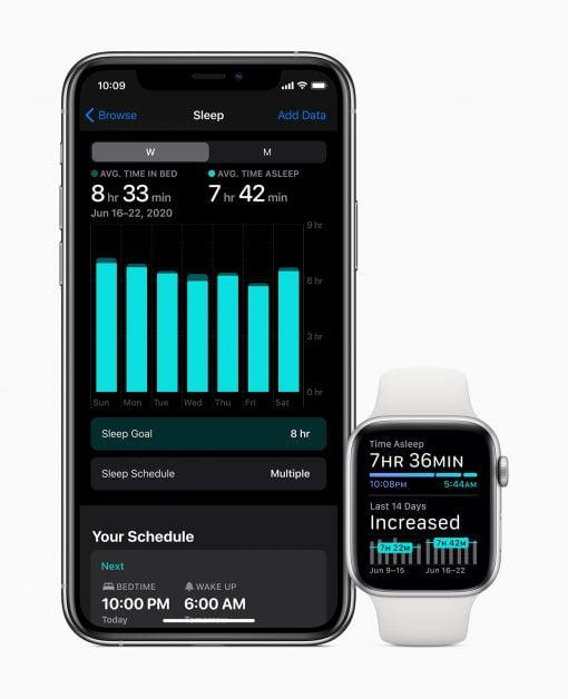 Apple Watch Watchos7 Sleep Tracking