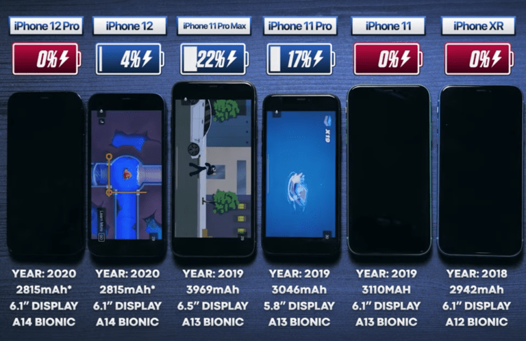 Vergleich: iPhone 11 vs. 12 Akkulaufzeit